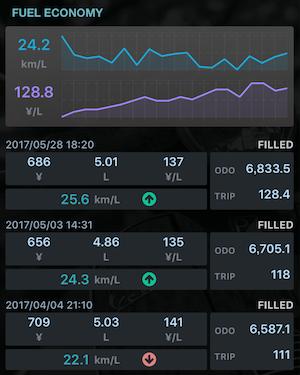 fuel_list