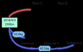 data_image_1s