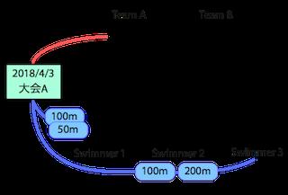 data_image_2s